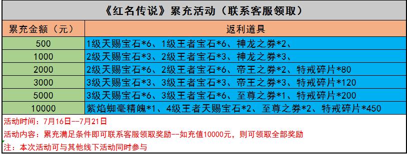 红名传说月中限时活动.png